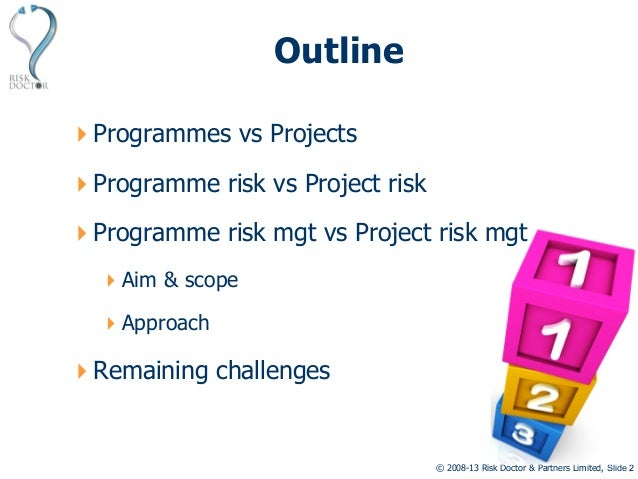 : Practical Project Risk Management: The ATOM