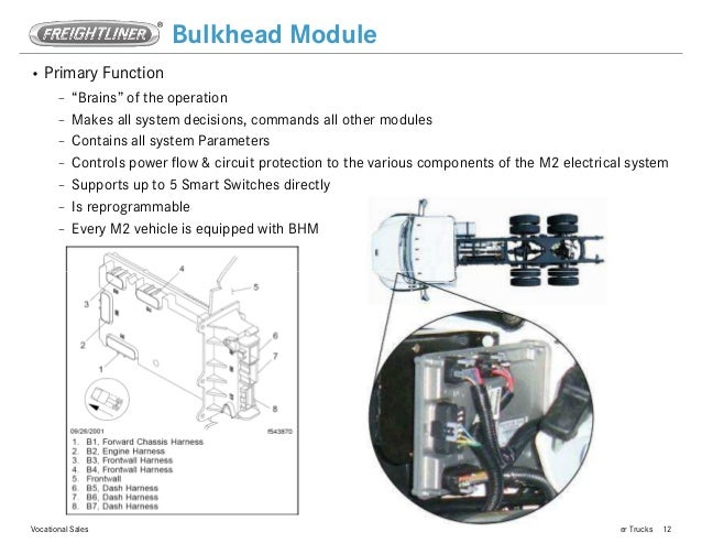 Power Multiplexing In Truck Example on Freightliner Ignition Wiring Diagram