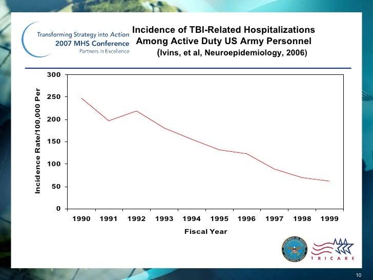 traumatic brain injuries pathophysiology treatment and prevention 10 728?cb=1233892501 traumatic brain injuries pathophysiology, treatment and prevention