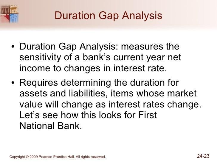 duration gap
