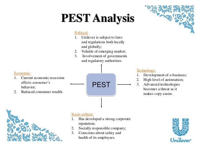 lufthansa pest analysis Pest - tool to identify different external factors that can influence business within its industry political(legal) - rules,regulations,terrorist attacks, tax policies, health and safety regulations.