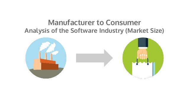Manufacturer to Consumer