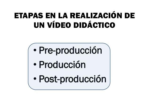 El guión del video didáctico