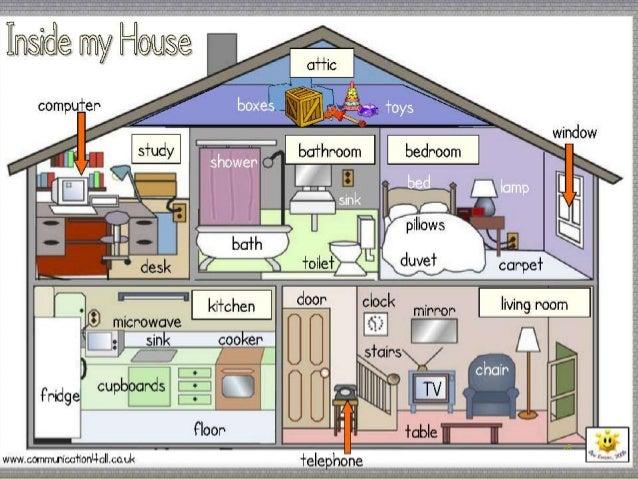 Houses Furniture Describing A Place