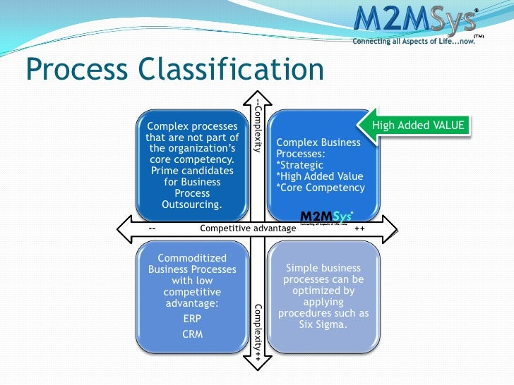 Summary on competency modeling