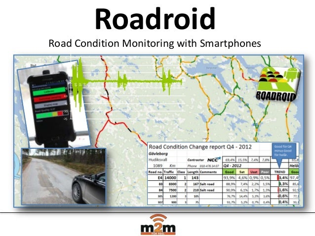 RoadroidRoad Condition Monitoring with Smartphones-25-20-15-10-50510152014691136181226271316361406451496541586631676721766...