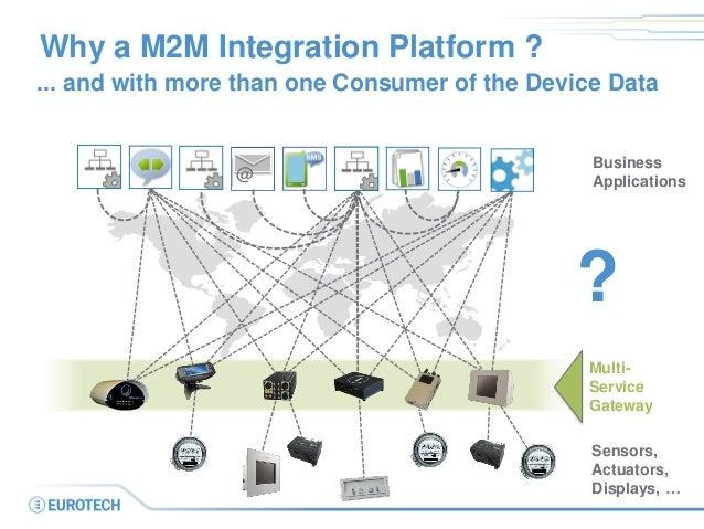 M2m Integration Platform As A Service Ipaas