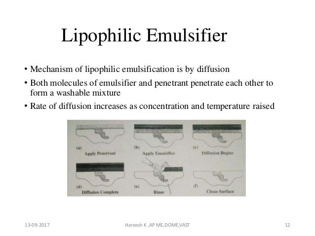 liquid penetrant testing procedure pdf
