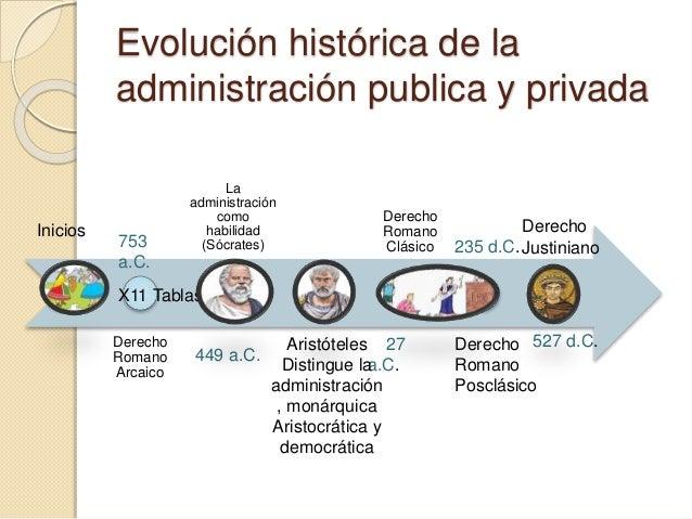 El Matrimonio Romano Evolucion Historica : Relacion del derecho administrativo con la administración
