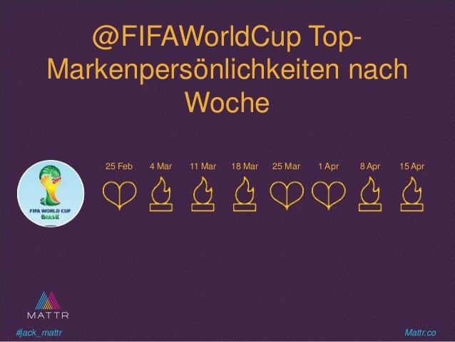 #jack_mattr Mattr.co @FIFAWorldCup Top- Markenpersönlichkeiten nach Woche 25 Feb 4 Mar 11 Mar 18 Mar 25 Mar 1 Apr 8 Apr 15...