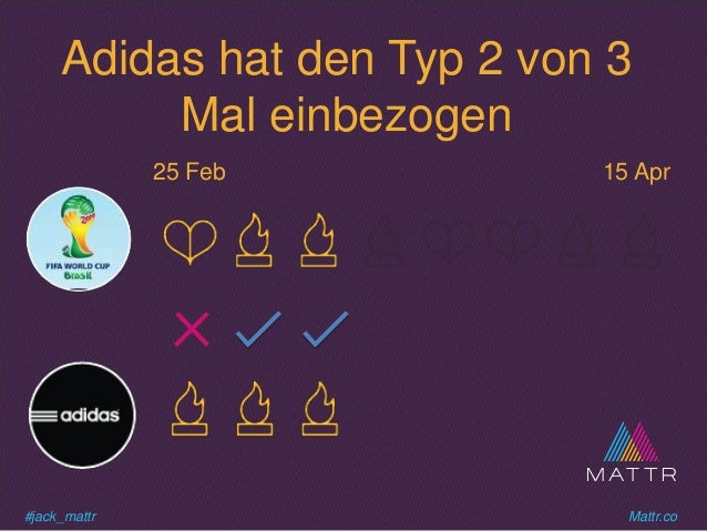 #jack_mattr Mattr.co Adidas hat den Typ 2 von 3 Mal einbezogen 25 Feb 15 Apr