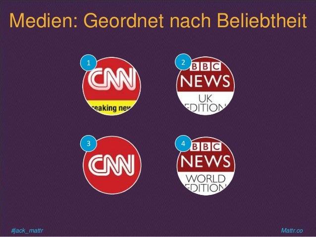 #jack_mattr Mattr.co Medien: Geordnet nach Beliebtheit 1 4 2 3