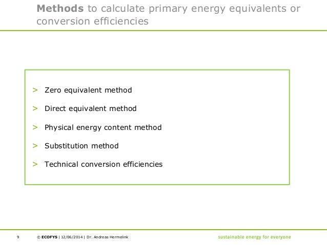 Primary Energy Demand Of Renewable Energy Carriers Part Ii