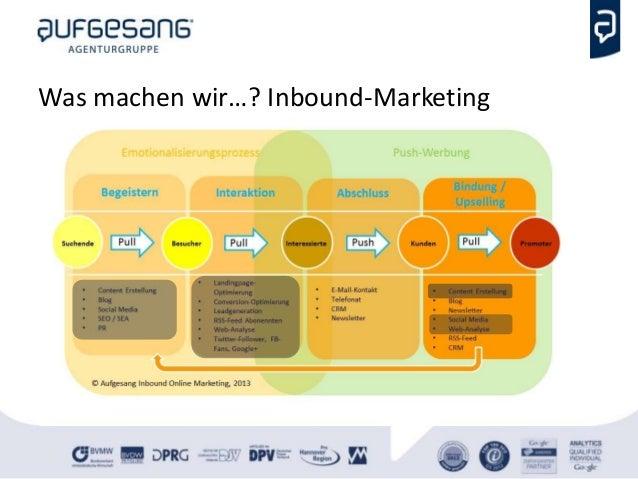 Olaf Kopp M3 Campixx 2013 Content Marketing Workshop Ohne Fallstudie Slide 2