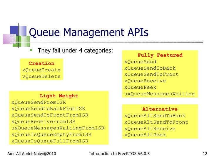 Queue Management APIs <ul><li>They fall under 4 categories: </li></ul>Amr Ali Abdel-Naby@2010 Introduction to FreeRTOS V6....
