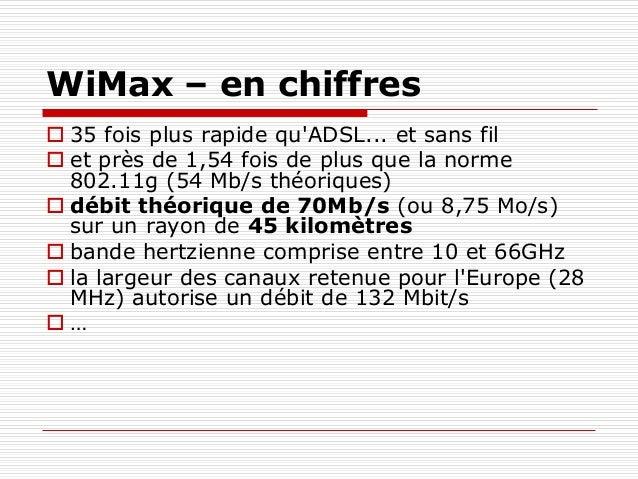 WiMax – son utilisation présentie  les liaisons fixes de point à point  Wireless Metropolitan Area Networking (WMAN)  W...