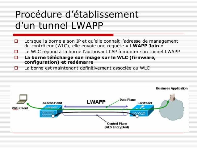 Procédure d'établissement d'un tunnel LWAPP  Lorsque la borne a son IP et qu'elle connaît l'adresse de management du cont...