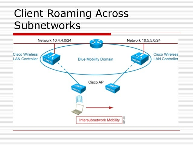 Client Roaming Across Subnetworks