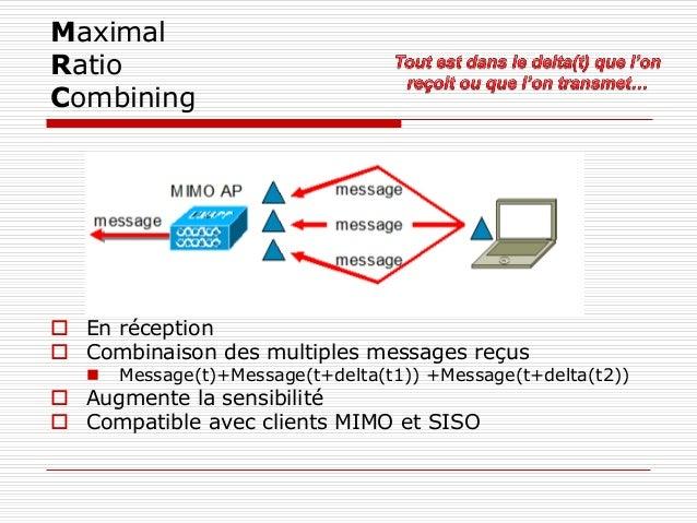 Maximal Ratio Combining  En réception  Combinaison des multiples messages reçus  Message(t)+Message(t+delta(t1)) +Messa...