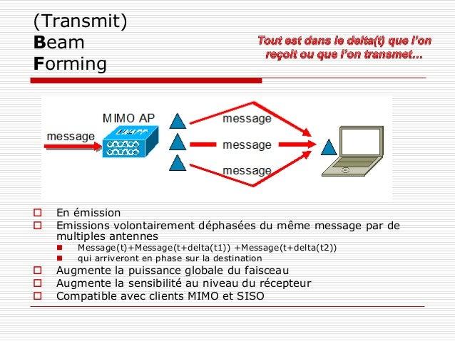 (Transmit) Beam Forming  En émission  Emissions volontairement déphasées du même message par de multiples antennes  Mes...