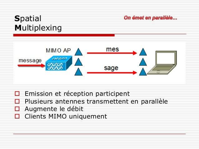 Spatial Multiplexing  Emission et réception participent  Plusieurs antennes transmettent en parallèle  Augmente le débi...