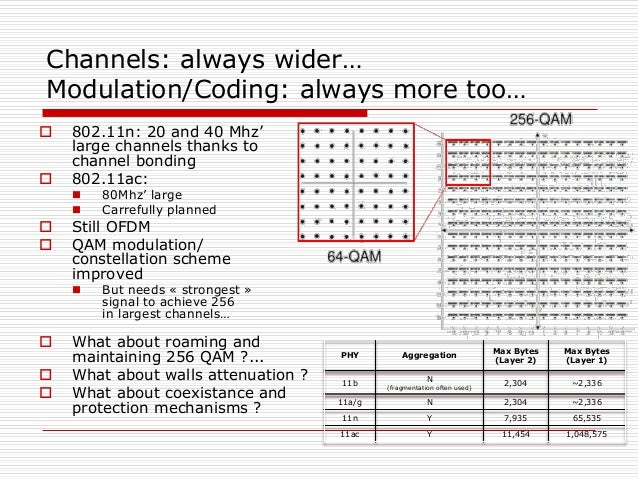 Channels: always wider… Modulation/Coding: always more too…  802.11n: 20 and 40 Mhz' large channels thanks to channel bon...