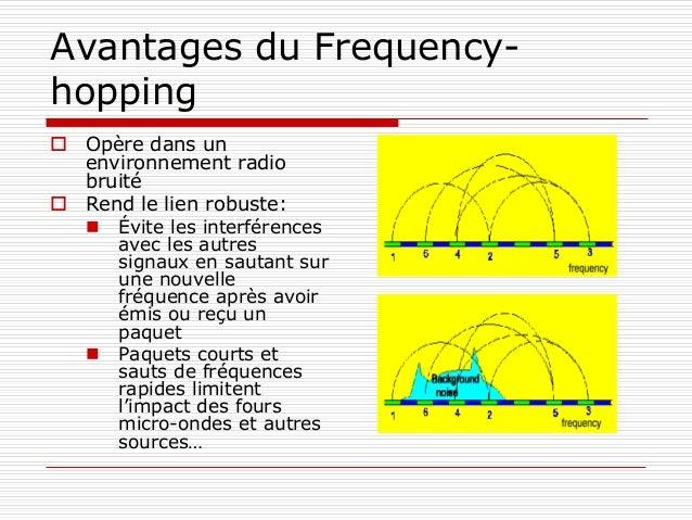 Avantages du Frequency- hopping  Opère dans un environnement radio bruité  Rend le lien robuste:  Évite les interférenc...