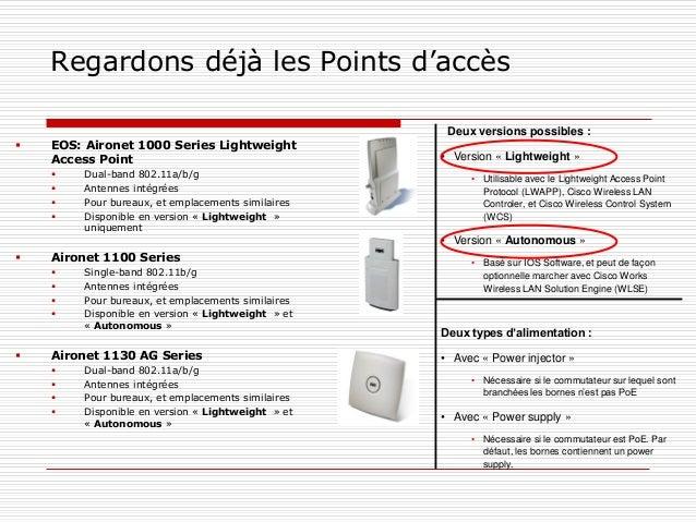 Regardons déjà les Points d'accès  EOS: Aironet 1000 Series Lightweight Access Point  Dual-band 802.11a/b/g  Antennes i...