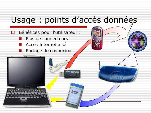 Usage : points d'accès données  Bénéfices pour l'utilisateur :  Plus de connecteurs  Accès Internet aisé  Partage de c...