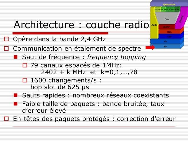 Architecture : couche radio  Opère dans la bande 2,4 GHz  Communication en étalement de spectre  Saut de fréquence : fr...