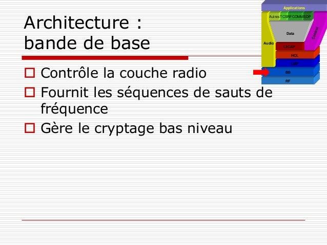 Architecture : bande de base  Contrôle la couche radio  Fournit les séquences de sauts de fréquence  Gère le cryptage b...