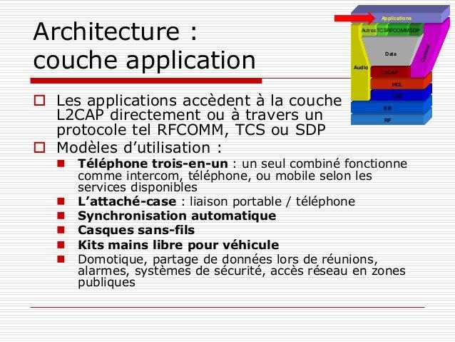 Architecture : couche application  Les applications accèdent à la couche L2CAP directement ou à travers un protocole tel ...