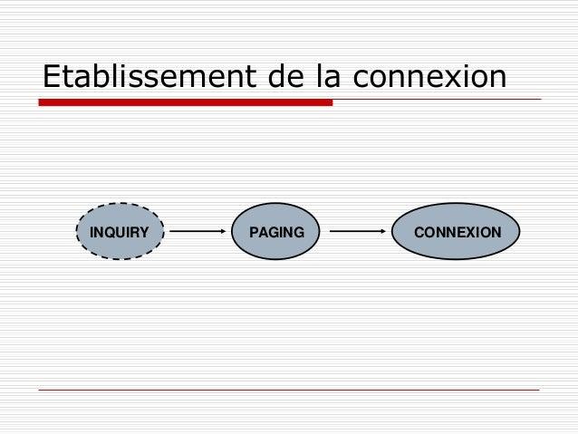 INQUIRY PAGING CONNEXION Etablissement de la connexion
