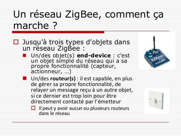 Un réseau ZigBee, comment ça marche ?  Jusqu'à trois types d'objets dans un réseau ZigBee :  Un/des objet(s) end-device ...