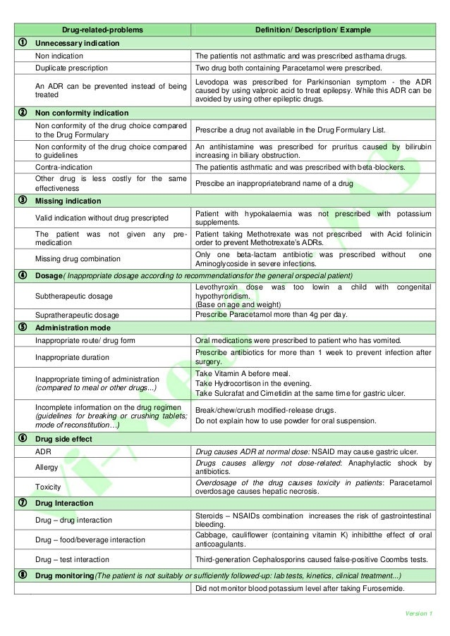 Vi-Med tool for medication review - Form 3 - English version