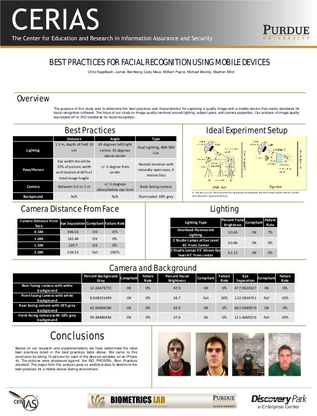 BEST PRACTICES FOR FACIAL RECOGNITION USING MOBILE DEVICES The purpose of this study was to determine the best practices a...