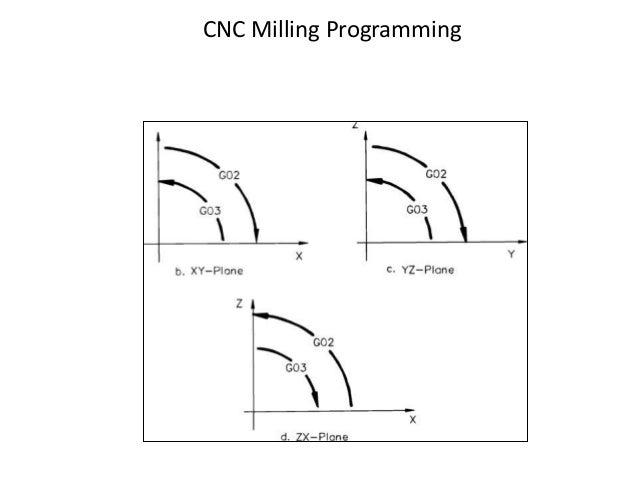 CNC Milling Programming