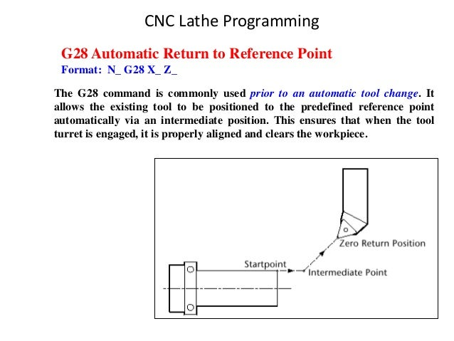 G28 Automatic Return to Reference Point Format: N_ G28 X_ Z_ The G28 command is commonly used prior to an automatic tool c...