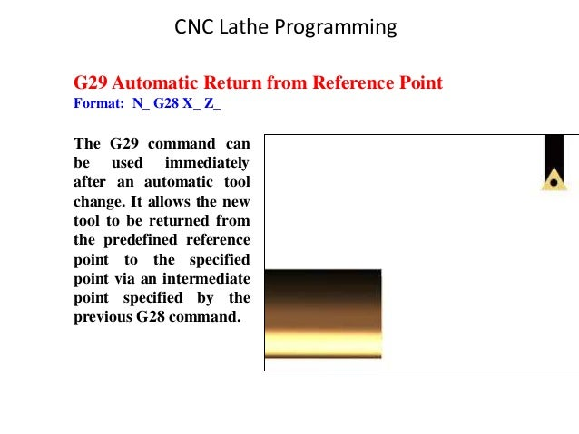 G29 Automatic Return from Reference Point Format: N_ G28 X_ Z_ The G29 command can be used immediately after an automatic ...
