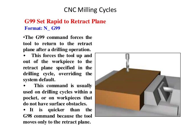 CNC Milling Cycles G99 Set Rapid to Retract Plane Format: N_ G99 •The G99 command forces the tool to return to the retract...