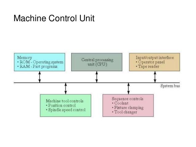 Machine Control Unit
