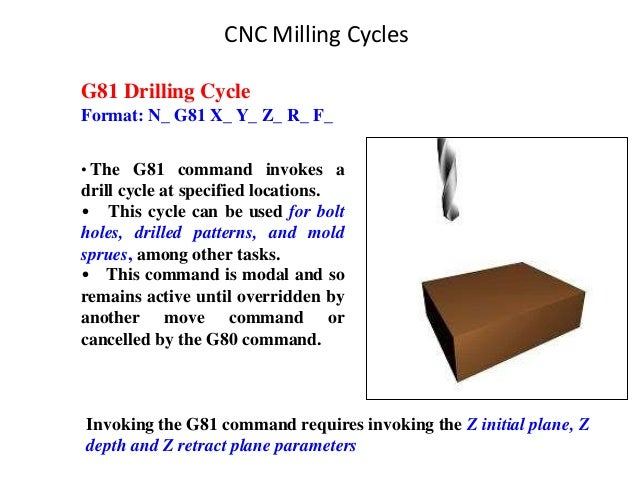 G81 Drilling Cycle Format: N_ G81 X_ Y_ Z_ R_ F_ • The G81 command invokes a drill cycle at specified locations. • This cy...