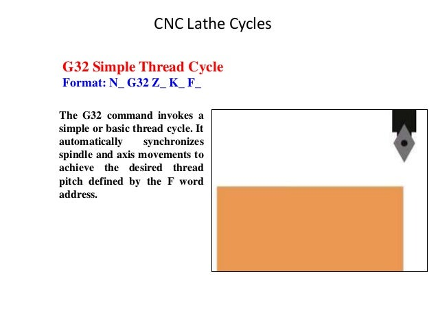 CNC Lathe Cycles G32 Simple Thread Cycle Format: N_ G32 Z_ K_ F_ The G32 command invokes a simple or basic thread cycle. I...