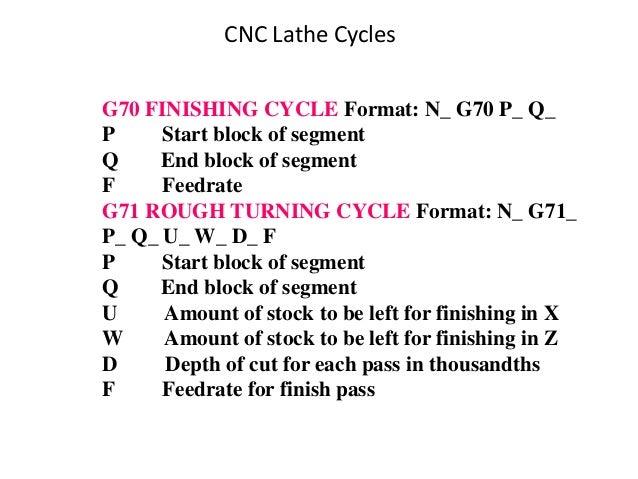 G70 FINISHING CYCLE Format: N_ G70 P_ Q_ P Start block of segment Q End block of segment F Feedrate G71 ROUGH TURNING CYCL...