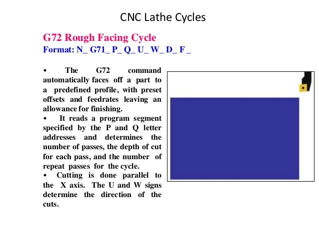 G72 Rough Facing Cycle Format: N_ G71_ P_ Q_ U_ W_ D_ F _ • The G72 command automatically faces off a part to a predefined...