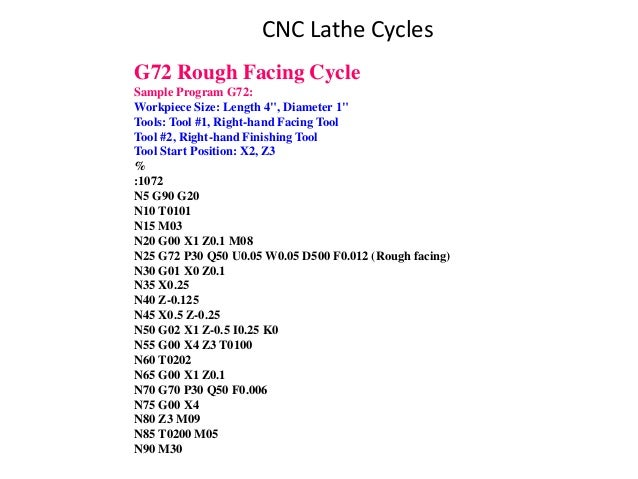 "G72 Rough Facing Cycle Sample Program G72: Workpiece Size: Length 4"", Diameter 1"" Tools: Tool #1, Right-hand Facing Tool T..."