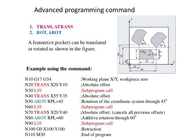 N10 G17 G54 ;Working plane X/Y, workpiece zero N20 TRANS X20 Y10 ;Absolute offset N30 L10 ;Subprogram call N40 TRANS X55 Y...