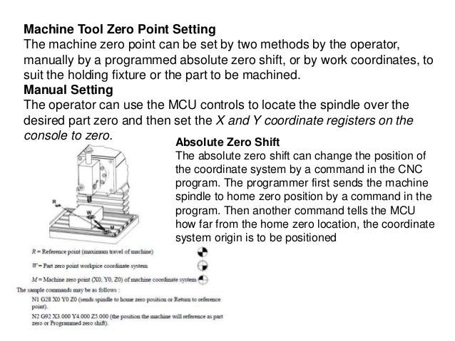 Machine Tool Zero Point Setting The machine zero point can be set by two methods by the operator, manually by a programmed...