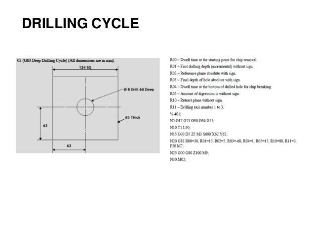BORING CYCLE