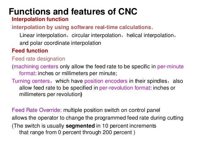 Interpolation function interpolation by using software real-time calculations. Linear interpolation,circular interpolation...